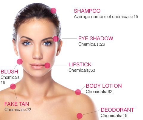 chemical cosmetic toxins nailcarehq