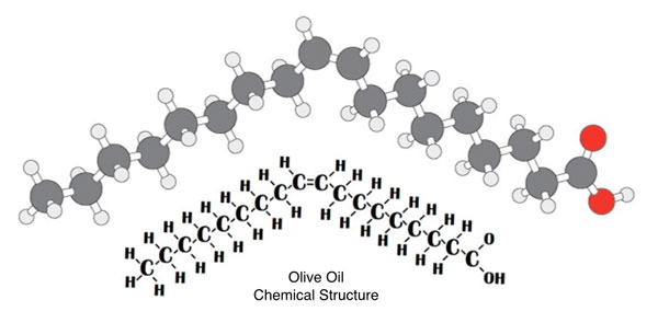 chemical-structure-Olive-Oil nailcarehq