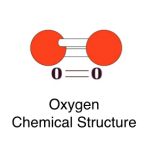 chemical structure oxygen nailcarehq