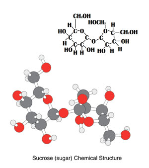 chemical-structure-sugar nailcarehq